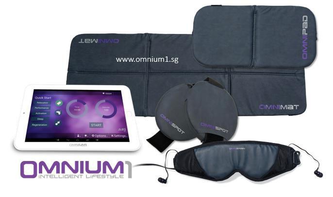 iMRS Omnium1 System