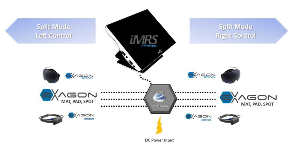 iMRS Prime Connection Diagram