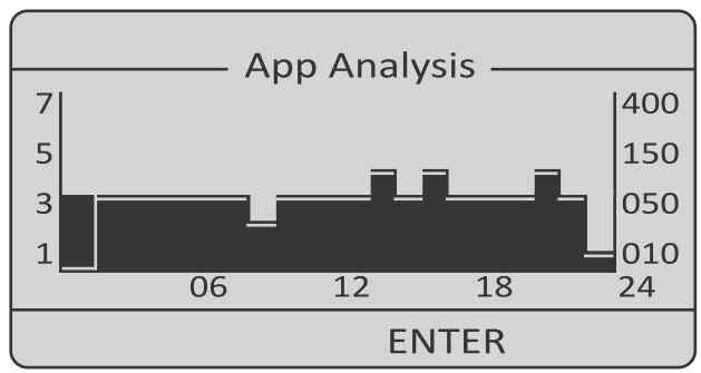 iMRS iMORE Chart
